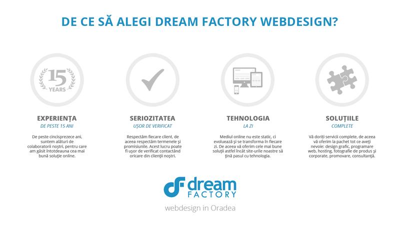 Webdesign in Oradea